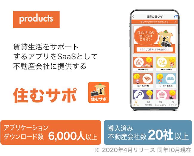 sumusapoのダウンロード数画像
