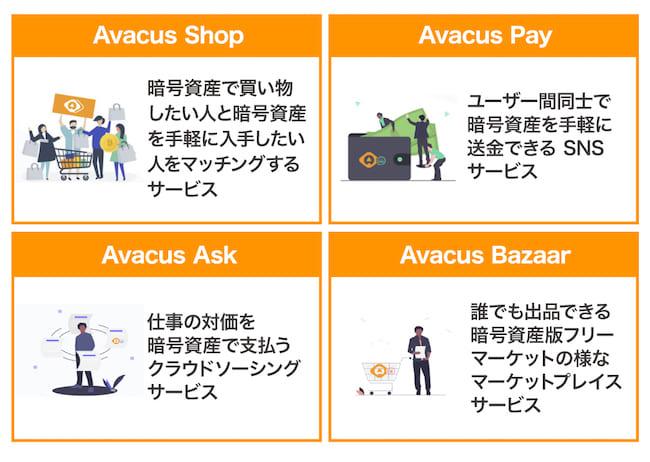 Avacusのワーク画像