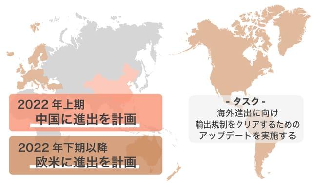 アライドフローの海外展開画像
