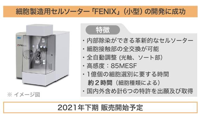 アライドフローのFENIX画像