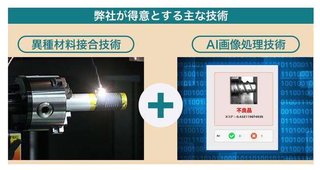 輝創の技術画像