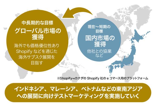 SIKIのグローバル展開の画像