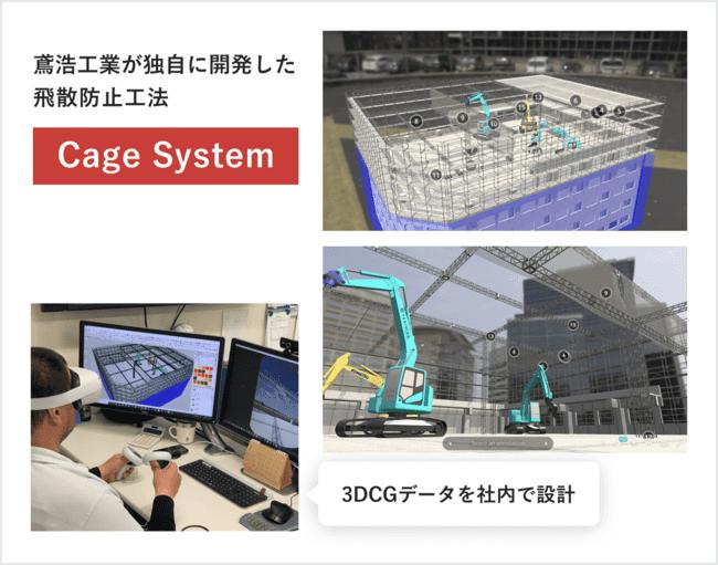 鳶浩工業のcagesystemの画像