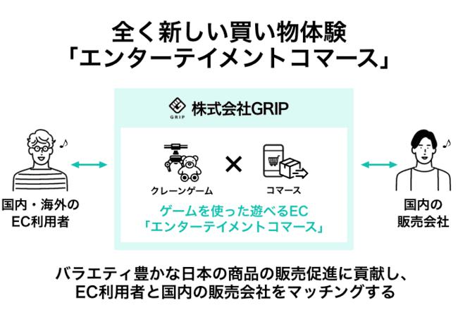 グリップのサービス内容の画像