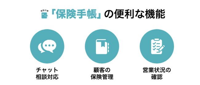保険手帳の機能画像
