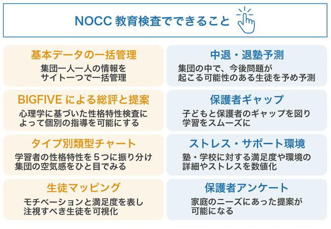 NOCCの特徴画像