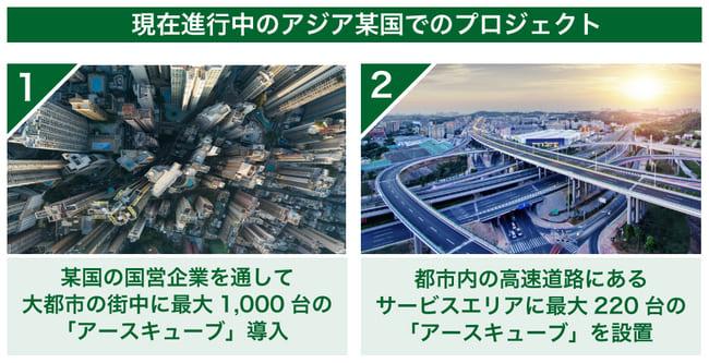 ゾンデックス株式会社の将来画像